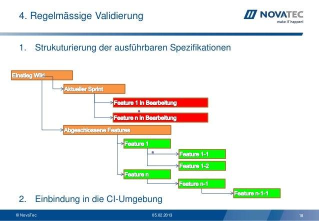 4. Regelmässige Validierung 1. Strukuturierung der ausführbaren Spezifikationen 2. Einbindung in die CI-Umgebung© NovaTec ...
