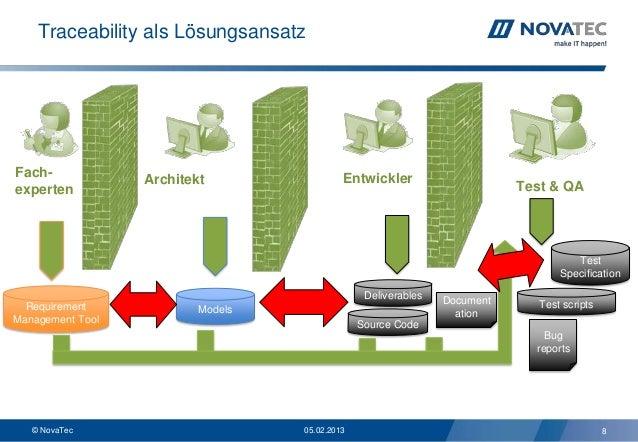 Traceability als LösungsansatzFach-             Architekt                 Entwicklerexperten                              ...
