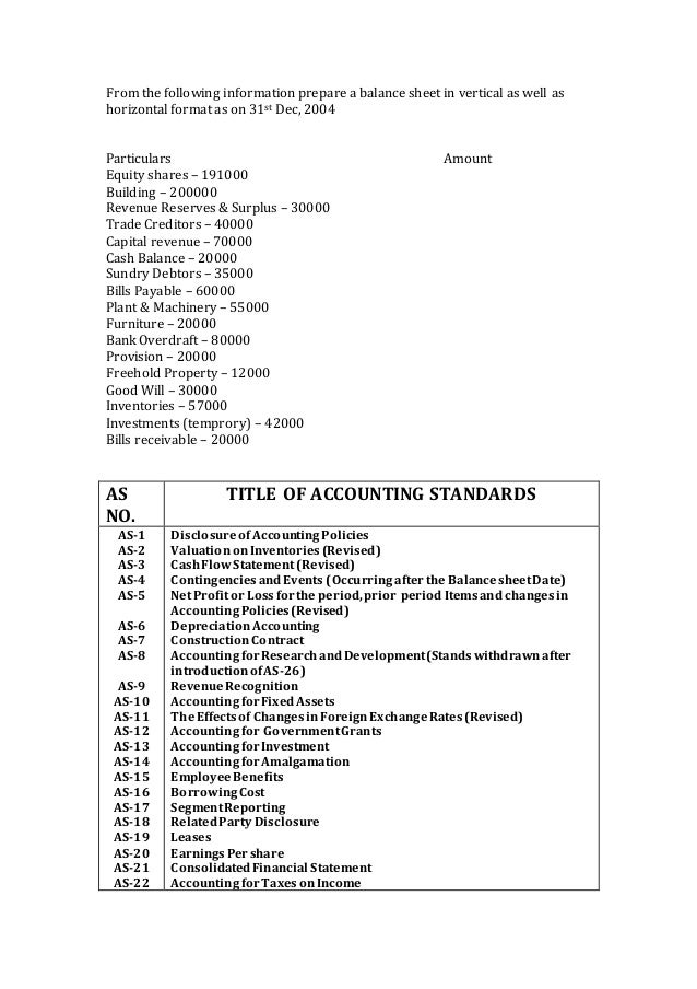 From the following information prepare a balance sheet in vertical as…