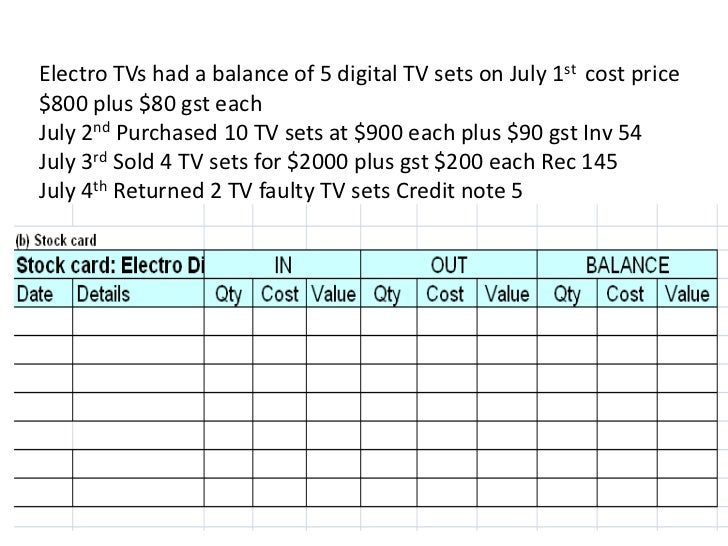 Sales/Purchase Returns from the stock card point of view