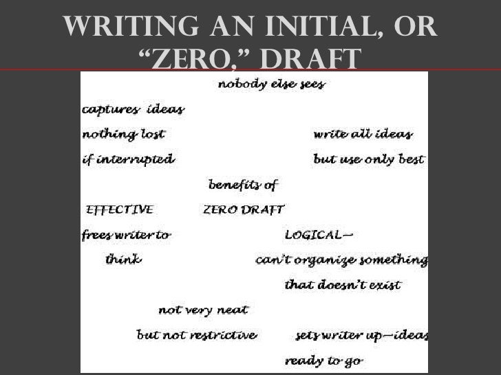 1. Pre write write first draft revise peer edit and revise.