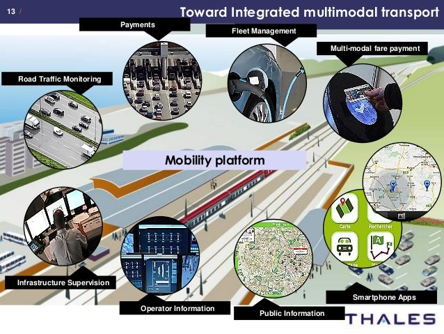 From Transport Systems To Mobility Management Thales