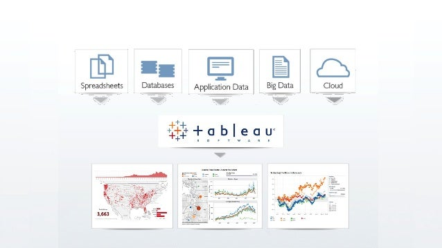 From Weeks To Hours Big Data Analytics With Tableau And Amazon Web S