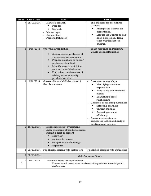 Week Class Date Part 1 Part 2 4 25/09/2014 - Market Research • Purpose • Methods - Market type - Competition - Persona Def...