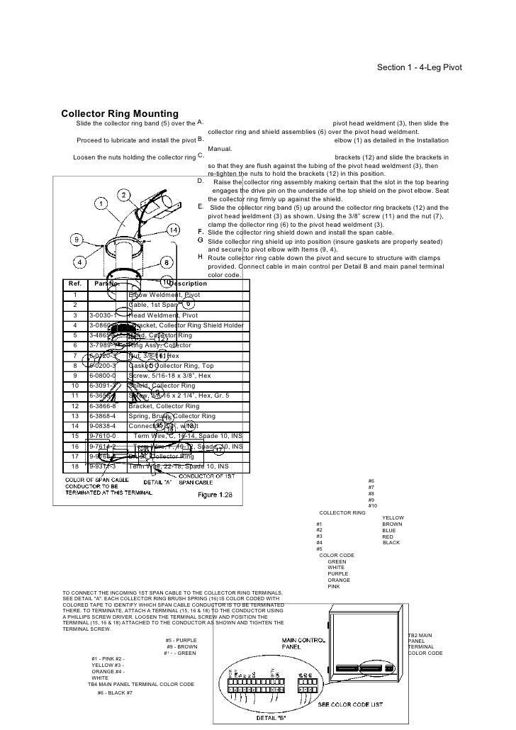 zimmatic pivot wiring diagram   29 wiring diagram images
