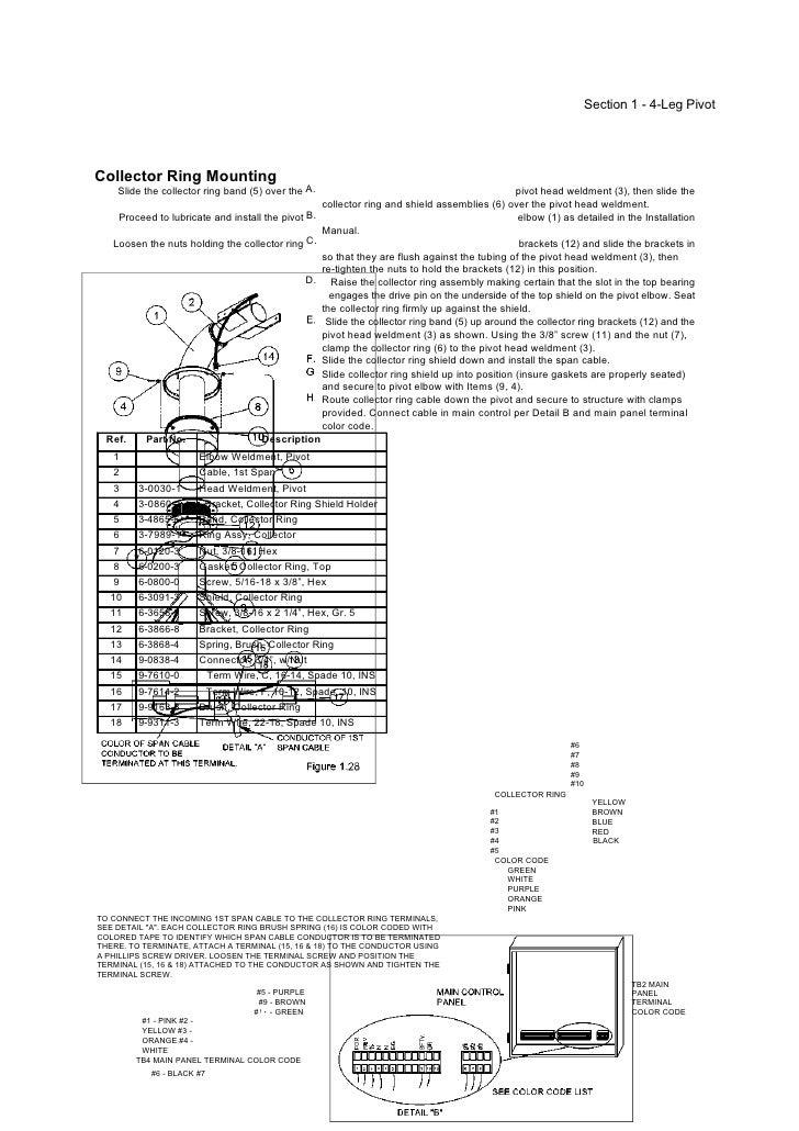 zimmatic pivot wiring diagram   29 wiring diagram images