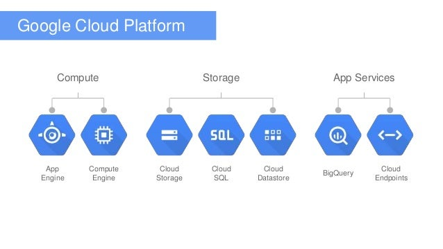 Webinar From Zero To 1 Million With Google Cloud