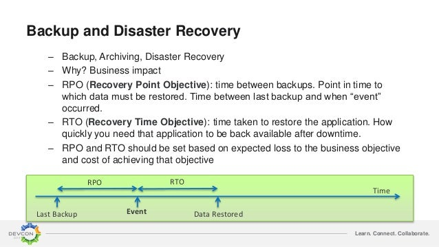 Learn. Connect. Collaborate. Backup and Disaster Recovery – Backup, Archiving, Disaster Recovery – Why? Business impact – ...