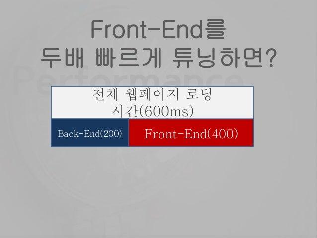 Front-End를 두배 빠르게 튜닝하면? 전체 웹페이지 로딩 시간(600ms) Front-End(400)Back-End(200)
