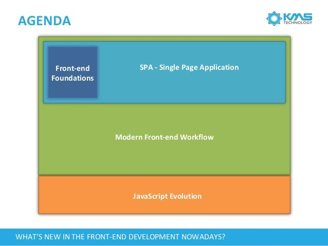 What's new in the Front-end development nowadays? Slide 2