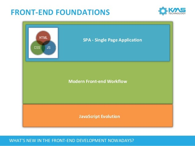 What's new in the Front-end development nowadays? Slide 3