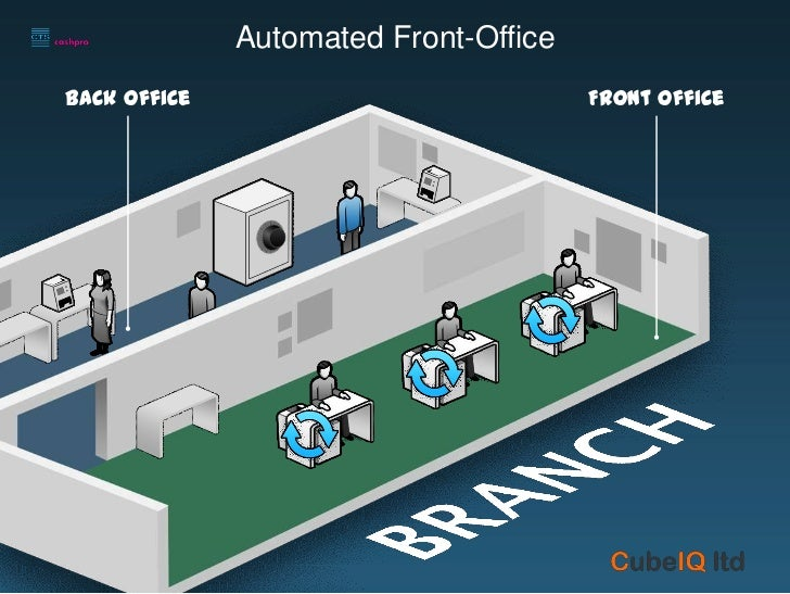 Cubeiq Tcr Front And Back Office Automation A New Concept