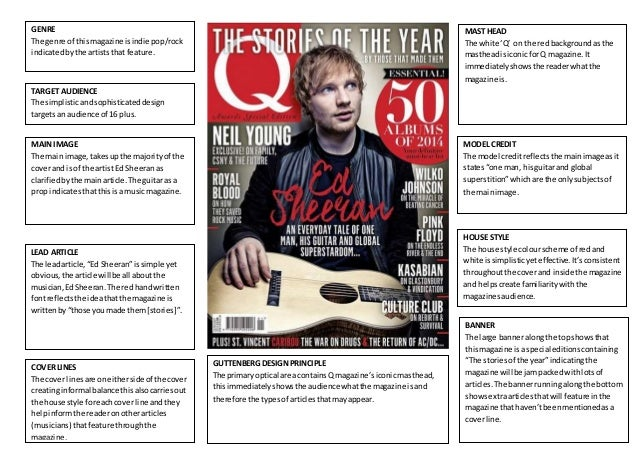 GENRE  The genre of this magazine is indie pop/rock  indicated by the artists that feature.  TARGET AUDIENCE  The simplist...