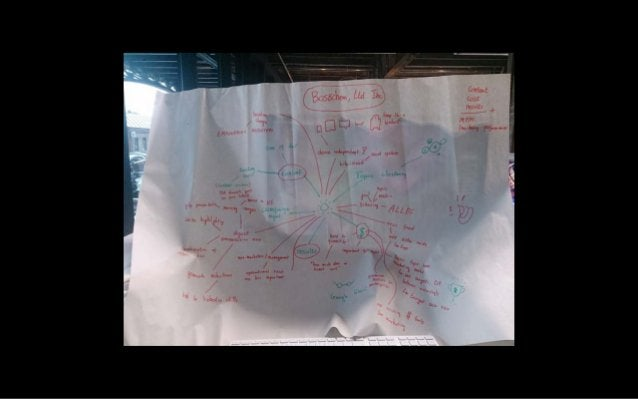 We brainstorm on a regular basis, with the entire team. This keeps us on the same page which is very important in a startu...
