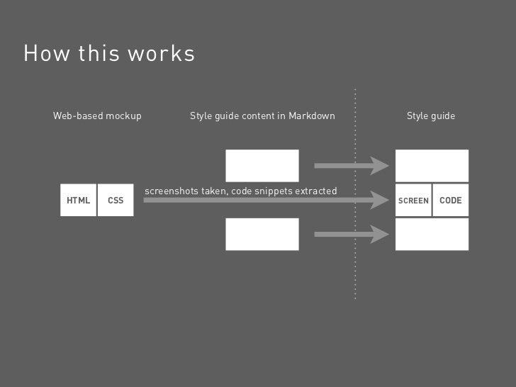 SMACSS         MAKE CSS MORE MODULAR WITH…         A LUMBERJACK.