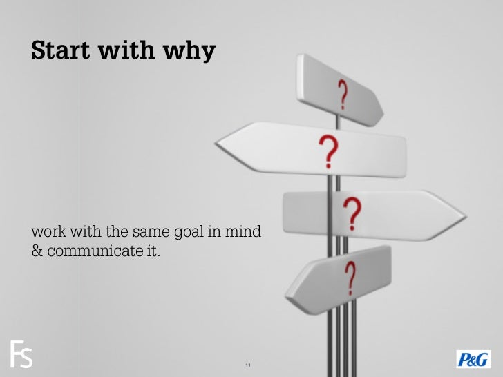Start with whywork with the same goal in mind& communicate it. FRONTEER STRATEGY INNOVATION. CO-CREATION. BRAND DEVELOPMEN...