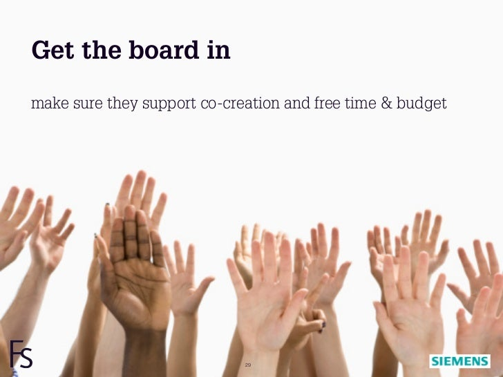 Get the board inmake sure they support co-creation and free time & budget                             29
