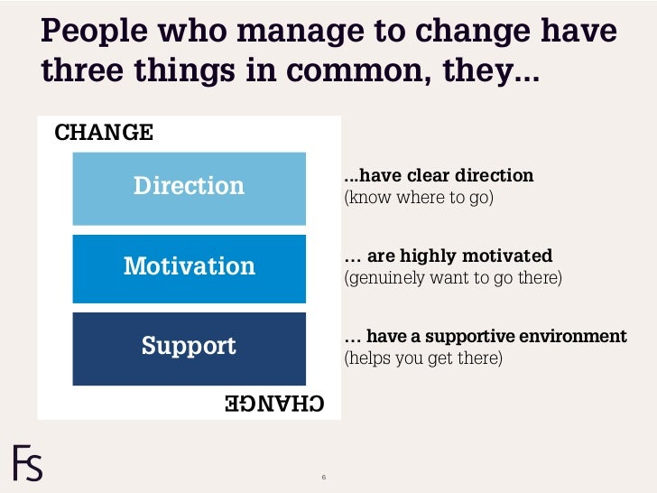 People who manage to change havethree things in common, they...CHANGE                     ...have clear direction     Dire...