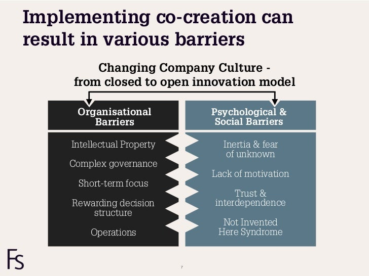 Implementing co-creation canresult in various barriers         Changing Company Culture -     from closed to open innovati...