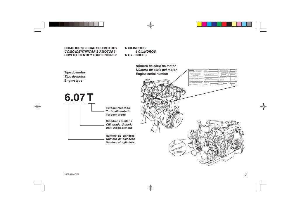 frontier manual de operacao e manut mwm rh slideshare net mwm sprint 6.07 tca manual mwm sprint 4.2 manual