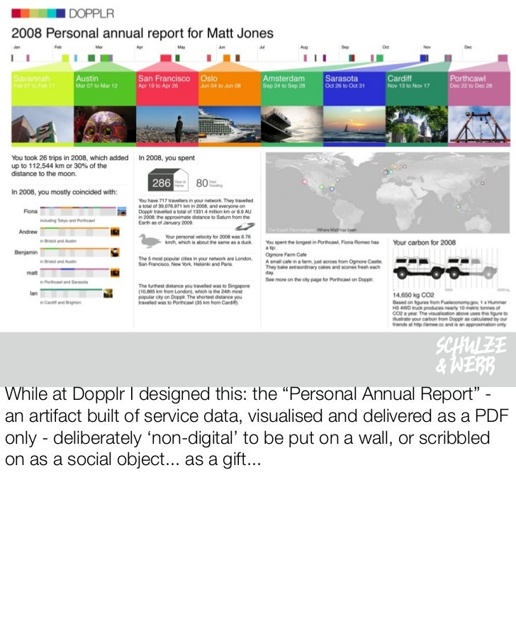 """SCHULZE                                                           & WEBB While at Dopplr I designed this: the """"Personal An..."""