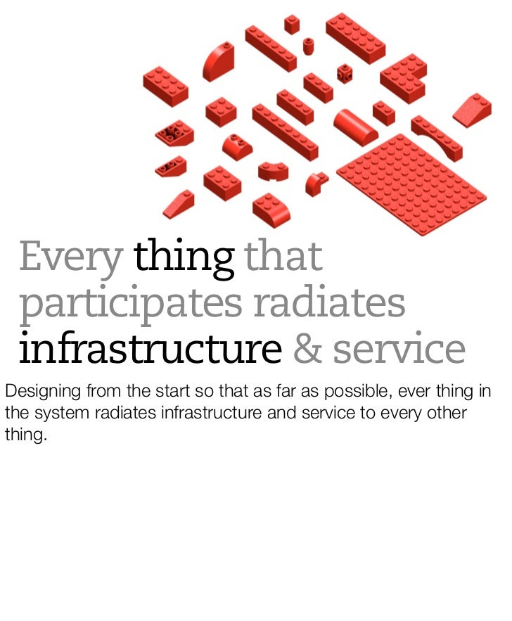 Every thing that  participates radiates  infrastructure & service                        SCHULZE                        & ...