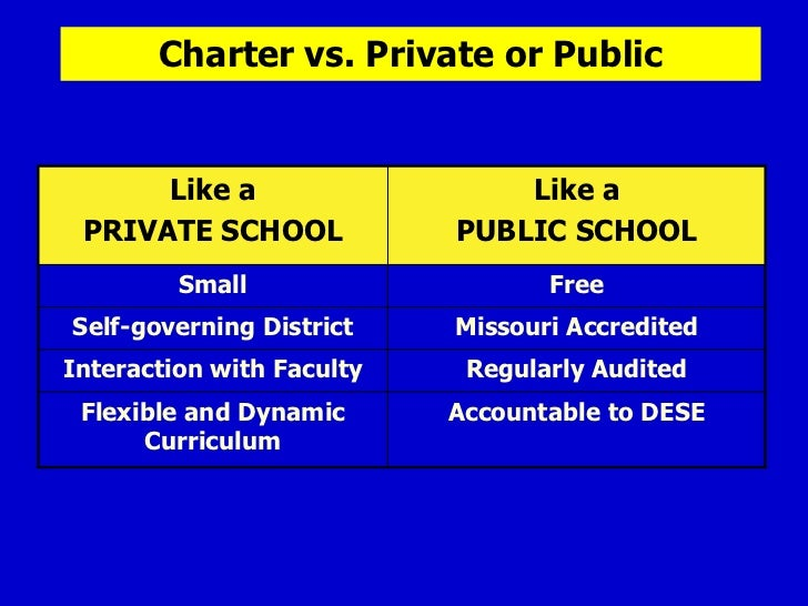 private schools vs state schools essay One in 10 us students in grades prek-12 attends a private school, acc   recently been declared as constitutional by the state supreme court.