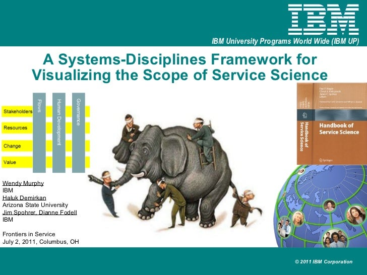 A Systems-Disciplines Framework for Visualizing the Scope of Service Science Wendy Murphy IBM Haluk Demirkan Arizona State...