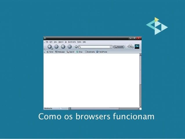 Como os browsers funcionam