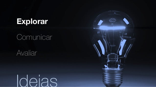 Explorar Comunicar Avaliar Ideias
