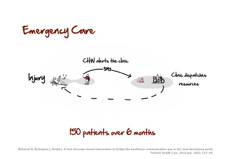 Emergency Care                                                 CHW alerts the clinic                                      ...
