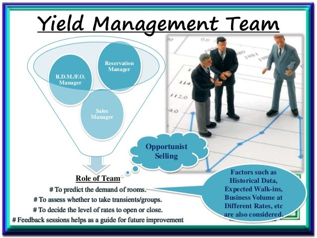yield management Read these tips ton how to develop a yield management strategy and increase your revenues.