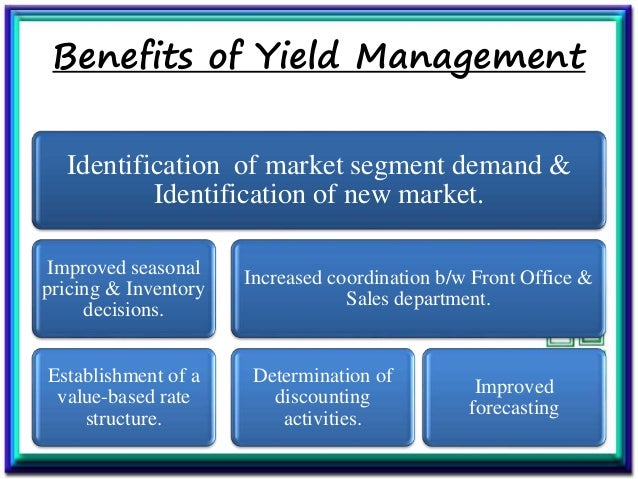 yield management in front office ppt
