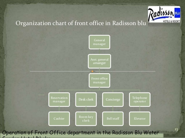 Front office operation - Organizational chart of the front office department ...