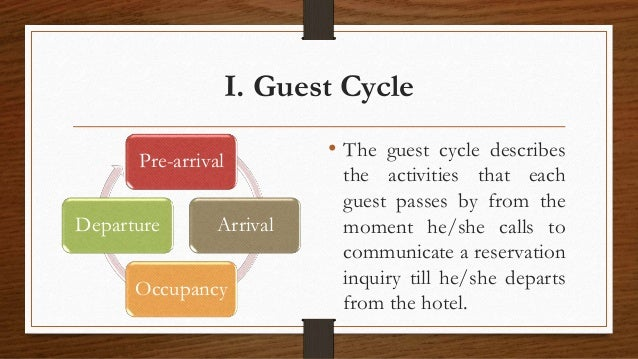 guest cycle at front office Introduction to front office: the basics,  , departments and division within a hotel describe the activities in each guest cycle stage of a hotel 2 .