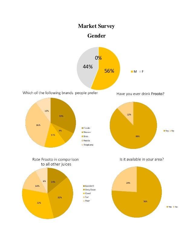 Frooto report (COMMECS INSTITUTE) Slide 2