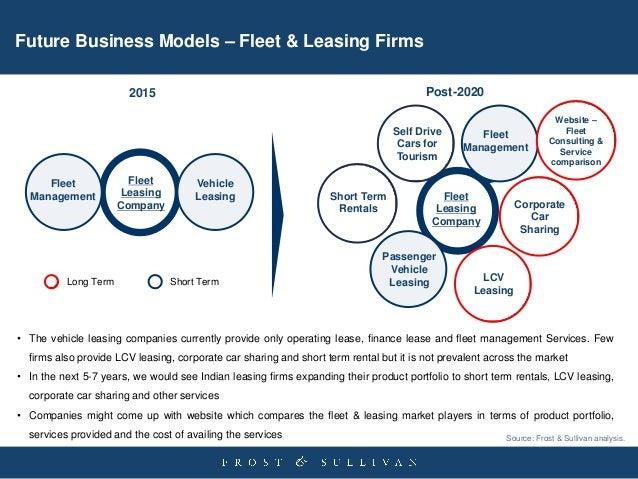 Company Car Lease Gst Impact