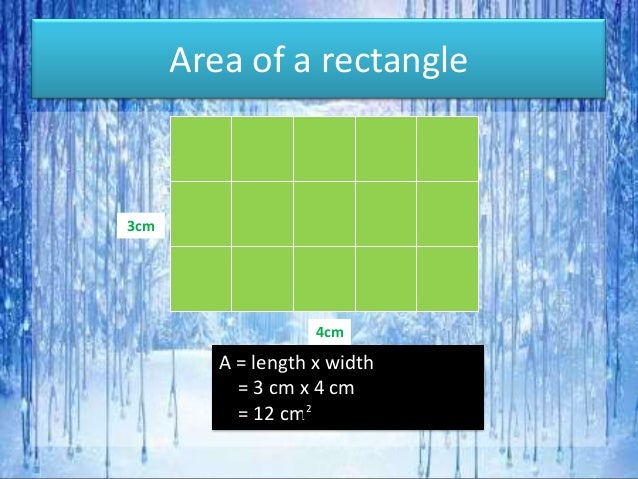 Area and Perimeter Frozen Ppt