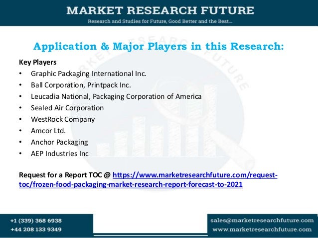 market research report on packaged fruit Document viewer online [e-book - pdf - epub] market research report on packaged fruit juices drinks in india present future p file format: epub, pdf, kindle, audiobook.