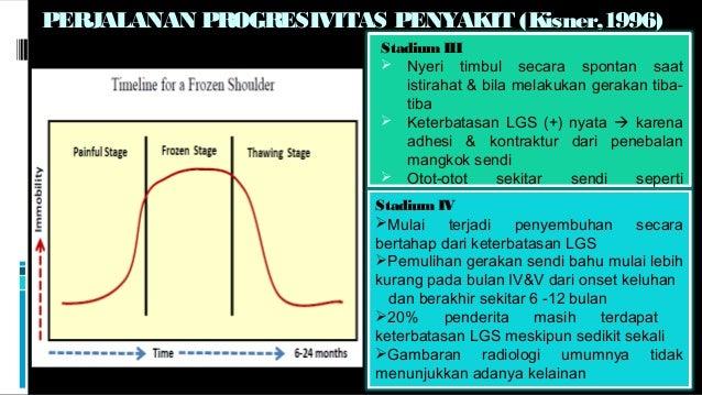 DIAGNOSIS  PEMERIKSAAN FISIK: 1. Pemeriksaan LGS/ROM AKTIF PASIF