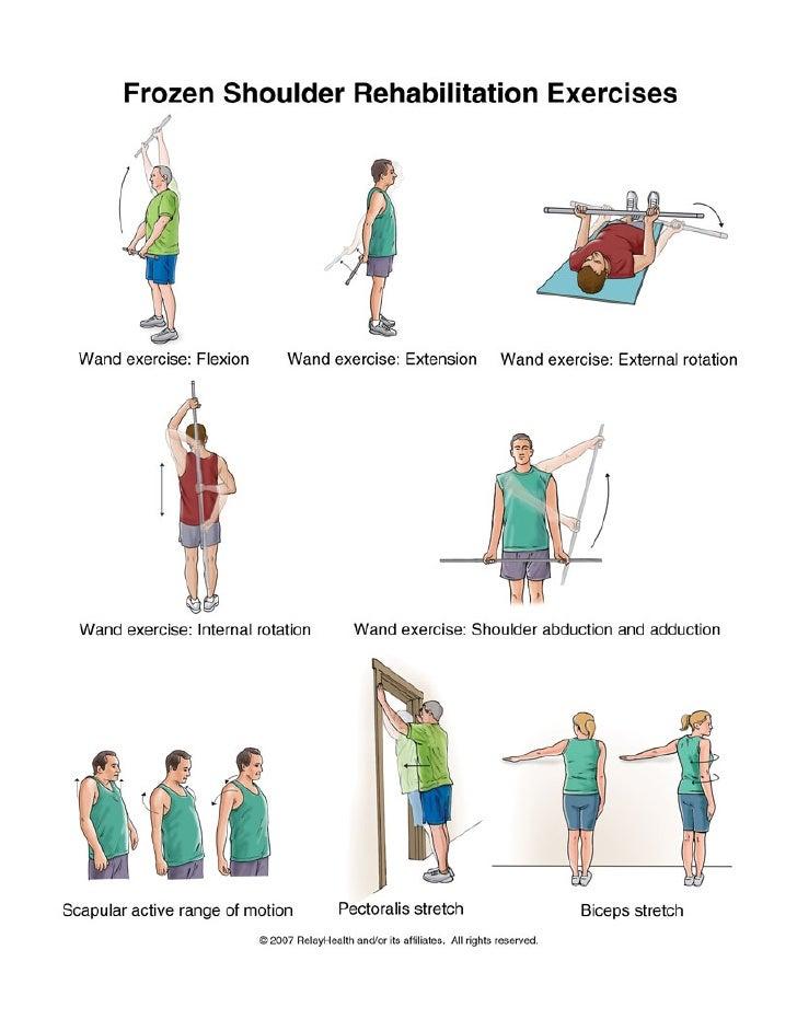 Frozen Shoulder Rehab Exercises   Chiropractor Atlanta