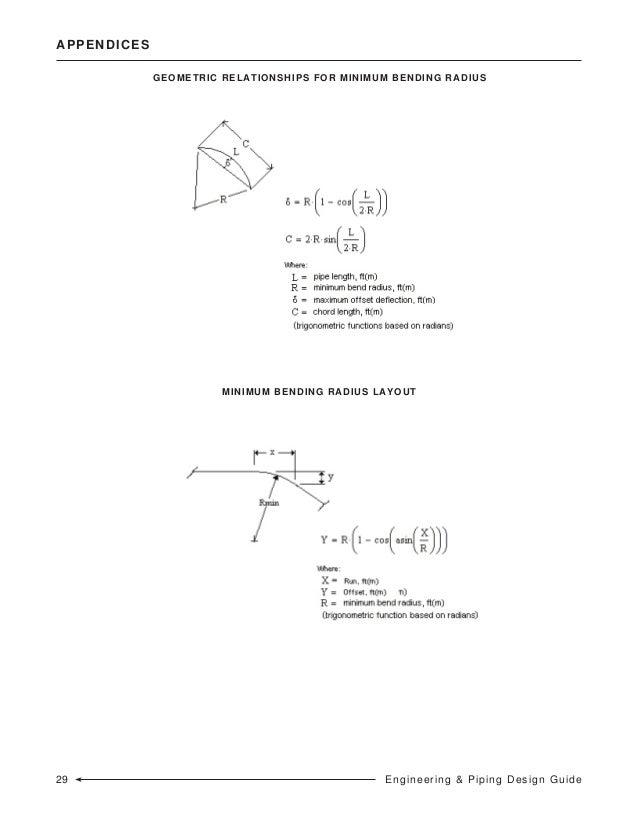 frp engineering piping design rh slideshare net Piping Diagram Symbols Valves Water Boiler Piping Diagram