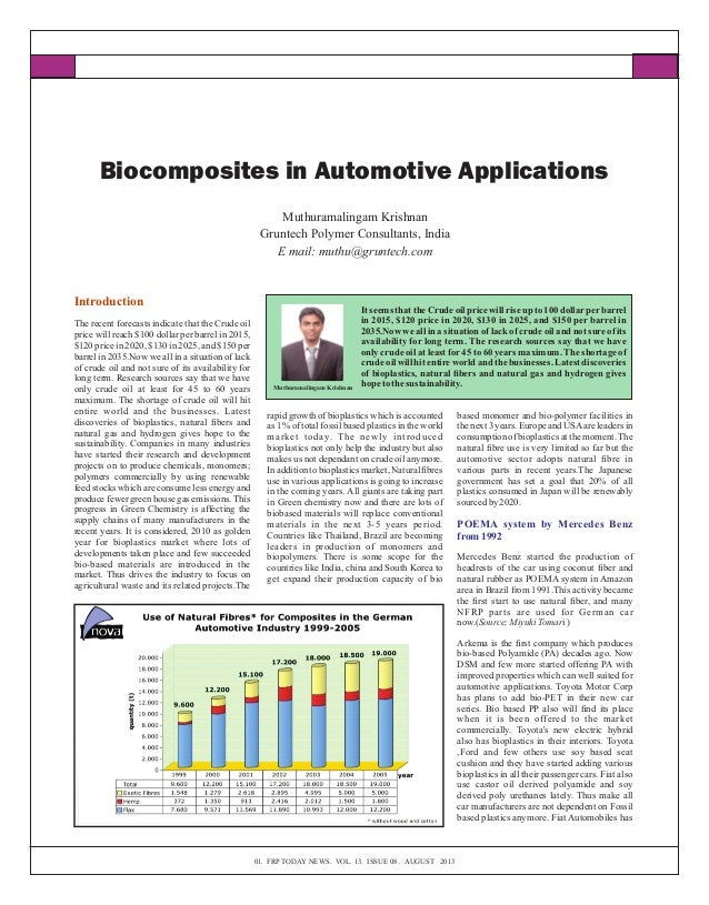 APPLICATION TRENDS 01. FRP TODAY NEWS. VOL. 13. ISSUE 08 . AUGUST 2013 Biocomposites in Automotive Applications Introducti...