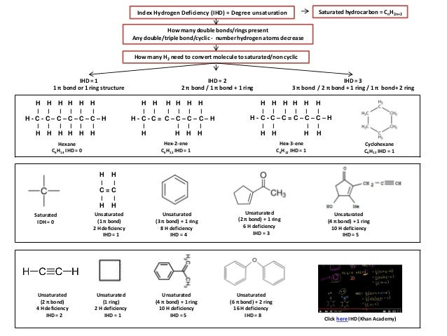 ib chemistry on mass spectrometry index hydrogen