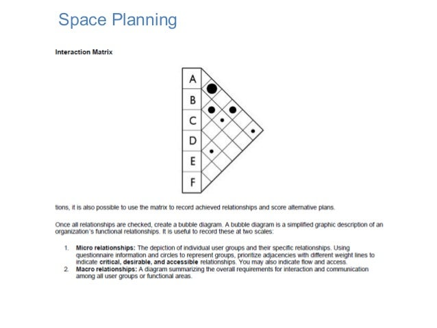 Space planing space planning 34 ccuart Images