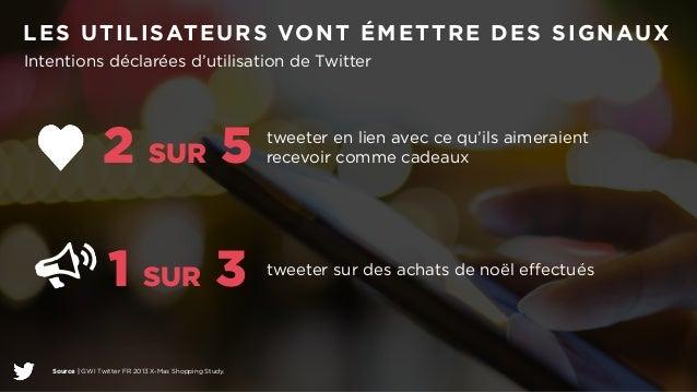 LES UTILISATEURS VONT ÉMETTRE DES SIGNAUX  Intentions déclarées d'utilisation de Twitter  2 SUR 5 tweeter en lien avec ce ...