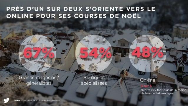 PRÈS D'UN SUR DEUX S'ORIENTE VERS LE  ONLINE POUR SES COURSES DE NOËL  67% 48%  Grands magasins /  généralistes  Source | ...