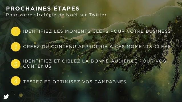PROCHAINES ÉTAPES  Pour votre stratégie de Noël sur Twitter  1  2  3  4  IDENTIFIEZ LES MOMENTS CLEFS POUR VOTRE BUSINESS ...