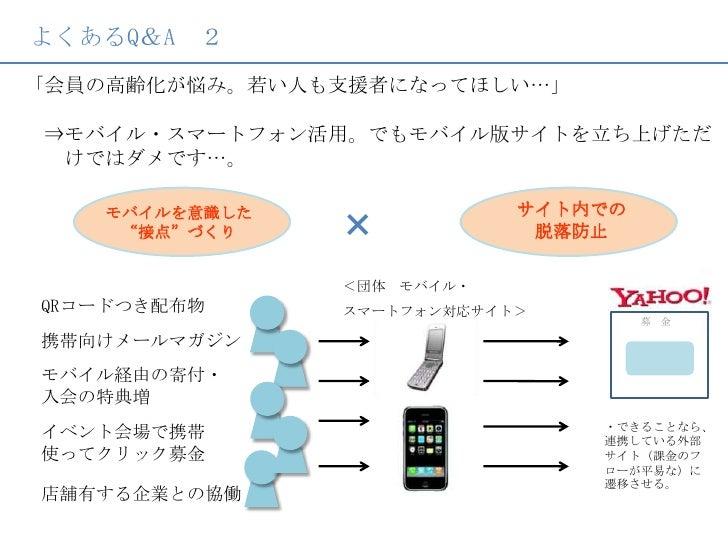 よくあるQ&A 2<br />「会員の高齢化が悩み。若い人も支援者になってほしい…」<br /> ⇒モバイル・スマートフォン活用。でもモバイル版サイトを立ち上げただ<br />  けではダメです…。  <br />   <br />×<br /...