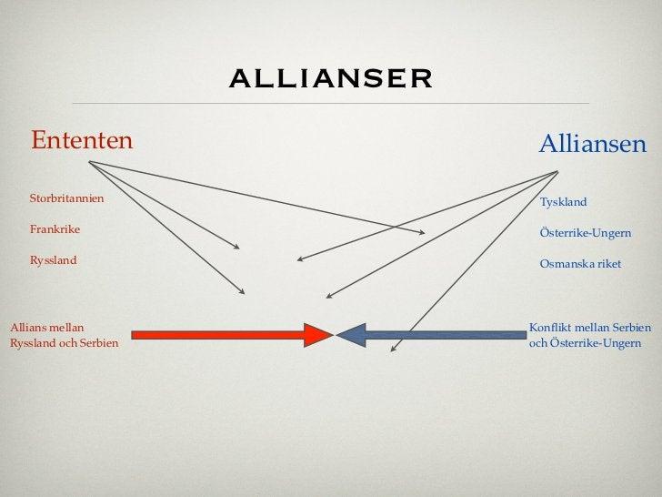 allianser   Ententen                         Alliansen   Storbritannien                    Tyskland   Frankrike           ...